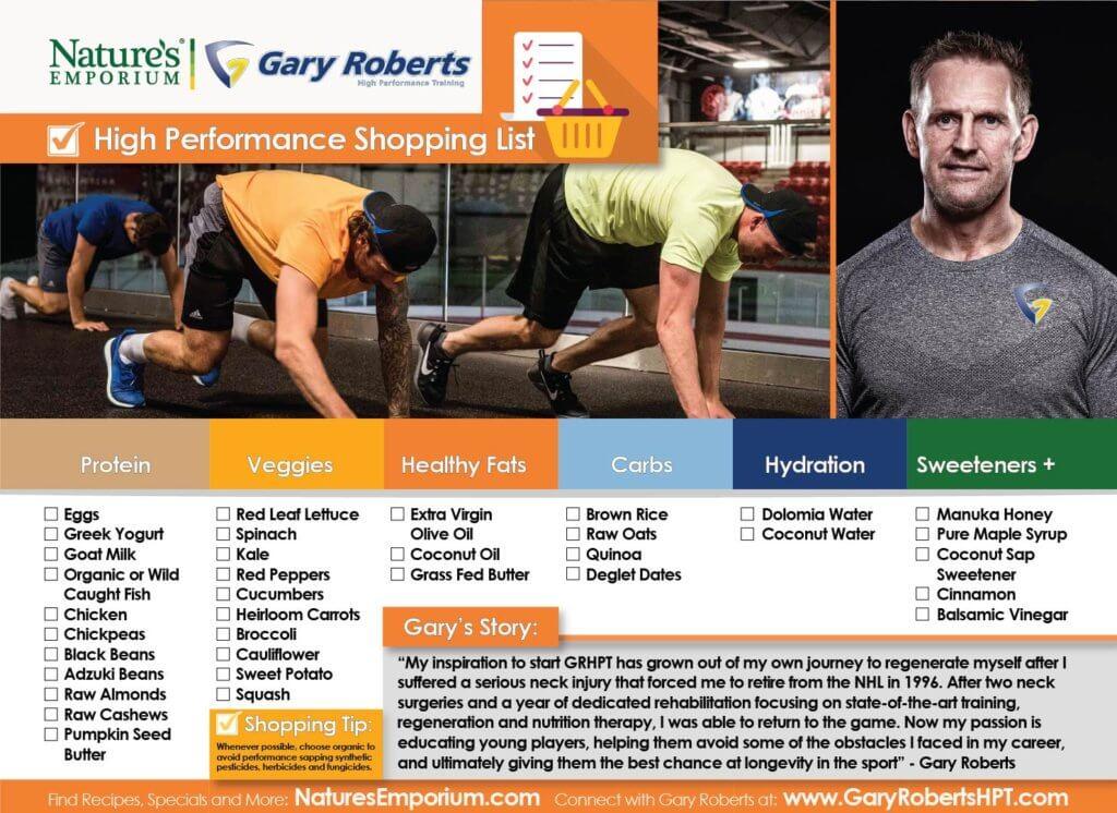Gary-Roberts-Shopping-List-Infographic